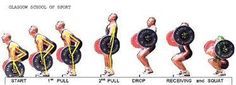 http://pinoyathletics.info/2013/10/does-power-clean-help-develop-fast-twitch-muscles-sprinting/