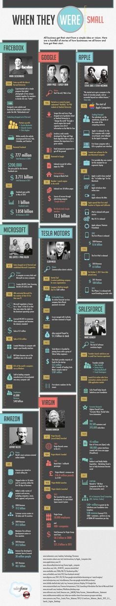 How to Grow a Business: When Big Companies were Small [Infographic]