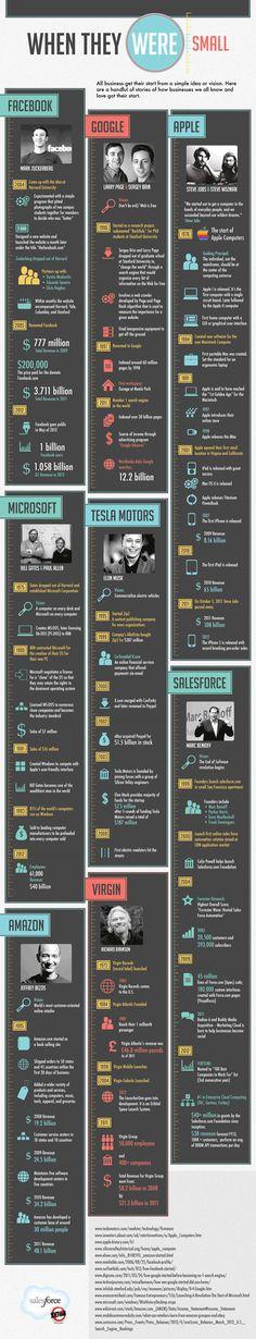 How to Grow a Business: When Big Companies were Small [Infographic] RefugeMarketing.com