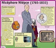 Fiche exposés : Nicéphore Niépce