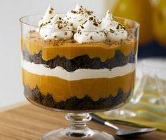 Простой рецепт десерта Трайфл