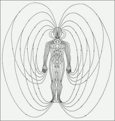 Nadis or energetic streams
