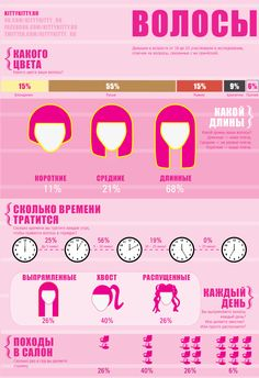 Describing hairstyles. Visit www.russiancentre.co.uk for information on group and individual Russian courses.