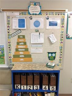 Class Data Center. Speech and Language Therapy Classroom. Continuous classroom improvement. PDSA