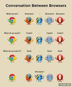 Conversation Between Browsers Google Chrome / Mozilla Firefox / Internet Explorer / Safari / Opera
