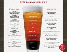 Need some beer-cation? This is beer pairing simplified!