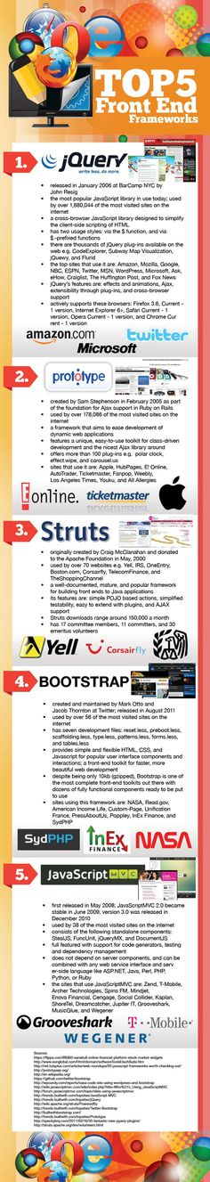 Infographic Ideas infographic javascript library : Bootstrap Cheat Sheet | Web programming | Pinterest | Cheat sheets