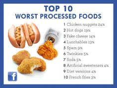 If you have a hard time sticking to any diet, go with just one simple rule: NO MORE PROCESSED FOODS. I 21 Little Lifestyle Changes That Will Help You Get Healthier Thank goodness I don't eat these.