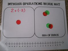 Math = Love: Teaching Integer Operations with the Integer Operations Work Mat, Colored Counters, and Number Line