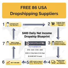 I created the Ultimate Free List of USA Dropshipping Suppliers With NO Monthly F - What Is Dropshipping? Check out the dropshipping forum and see how dropshippers run their business without keeping stock. Business Planning, Business Tips, Online Business, Business Names, Dropshipping Suppliers, Online Marketing Strategies, Affiliate Marketing, Drop Shipping Business, Thing 1