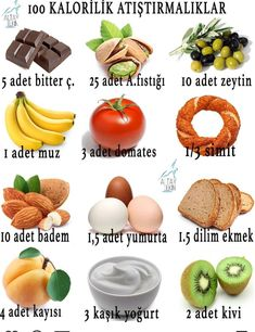 Diyet Yemekleri – The Most Practical and Easy Recipes Herbalife, Food Calorie Chart, High Glycemic Foods, Diet Recipes, Healthy Recipes, Eat Fruit, Raw Vegetables, Diet And Nutrition, Diets