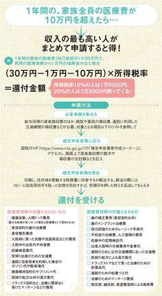 確定申告で得しよう!:日経ウーマンオンライン【日経ウーマンの人気記事】