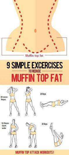 8 Most Effective Exercises To Reduce Love Handles (Muffin Top What is the Muffin Top ? Muffin Top is the excess weight that hangs over the waist of your jeans and can be Fitness Workouts, Gewichtsverlust Motivation, Fitness Diet, At Home Workouts, Health Fitness, Beginner Workouts, Fitness Goals, Enjoy Fitness, Rogue Fitness