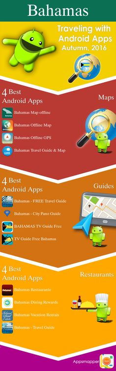 Bahamas Android apps: Travel Guides, Maps, Transportation, Biking, Museums, Parking, Sport and apps for Students.