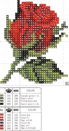 Rose cross stitch pattern and color chart.