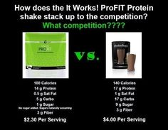 Profit Shake is a meal substitute and comes in vanilla or chocolate! Yummy!