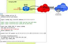 Quiz 25 - Troubleshooting IPsec AH