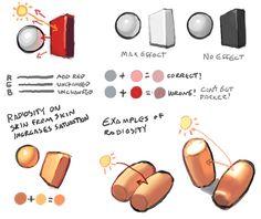 Niklas Jansson art tutorial, advices for beginners - Photoshop tutorials and Pixelart tutorials, smiles and pixelart - Digital Painting Tutorials, Digital Art Tutorial, Art Tutorials, Drawing Tutorials, Painting Lessons, Painting Tips, Art Lessons, Painting Process, Design Reference