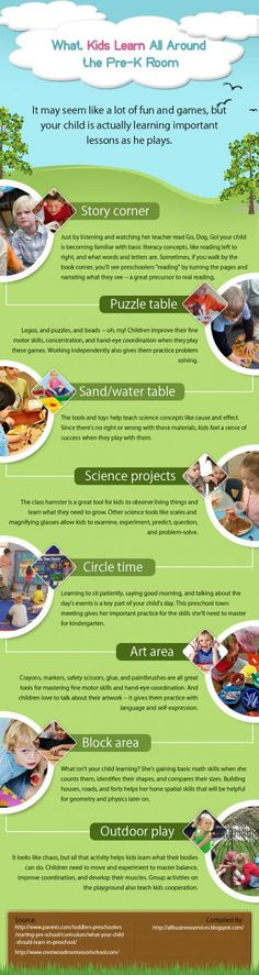 What Kids Learn All Around the Pre-K Room Infographic