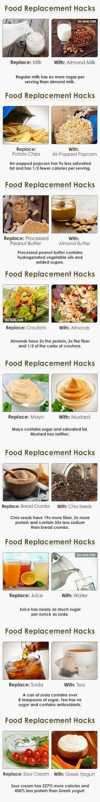 Amazing food hacks that you can use to reduce daily calories to manage your weight.