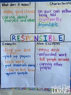 I want to do this for every character trait of the month! A great idea to help develop life skills. Students learn how to define the word, give characteristics, examples and non examples. Perfect anchor chart to use for character education. Classroom Behavior, Classroom Management, Behavior Management, Classroom Discipline, Classroom Expectations, Classroom Rules, School Classroom, Classroom Ideas, Social Emotional Learning