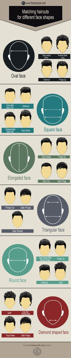 Matching men's haircuts for different face shapes