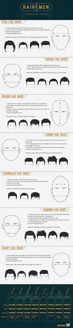 Haircut options for men depending on their shape of face.