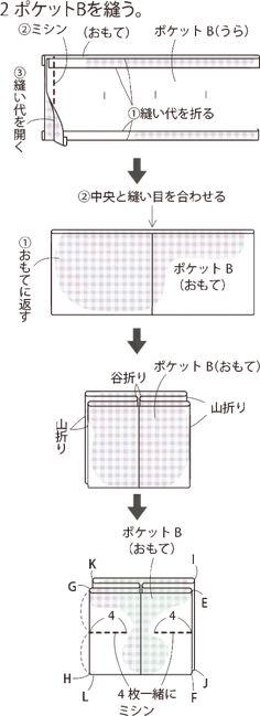 整理整頓に最適!便利なじゃばら型のカードケースの作り方|ぬくもり Sheet Music, Diagram, Sewing, Places, Bags, Index Cards, Japanese Language, Handbags, Couture