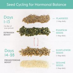 Health And Beauty, Health And Wellness, Health Tips, Hormon Yoga, Complementary Alternative Medicine, Seed Cycling, Balance Hormones Naturally, Female Hormones, Healthy Lifestyle Changes