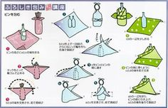14098889_p Wrapping Ideas, Present Wrapping, Creative Crafts, Diy And Crafts, Recipe Drawing, Japanese Wrapping, Ancient Japanese Art, Furoshiki Wrapping, Japanese Packaging
