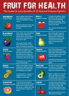 Health benefits and calorie content of different fruits...add variety to your diet!