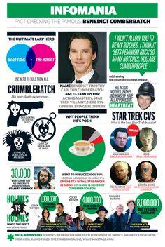 Benedict Cumberbatch Infographic