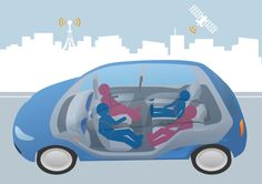 Marketing In The Fast Lane With Self-Driving Cars // From George Orwell predicting the overwhelming reach of television in 1984 to the video phone calls in Back to the Future, it seems that technology often..