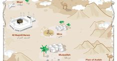 Hajj Guide – How to Perform Hajj Steps How To Perform Hajj, Pilgrimage To Mecca, Taking Lives, One More Chance, Islamic Videos, Things To Come, Pure Products