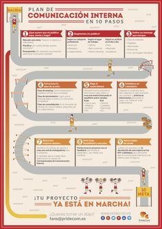 Plan de comunicación interna en 10 pasos #infografia #infographic #rrhh