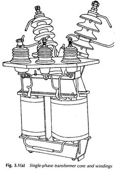 How to Wire 3-Phase from 1 Transformer? Electrical Info