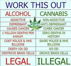 Weed and alcohol. The benefits of Cannabis #Marijuana