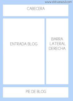 Capítulo 3: tipos de estructura para tu blog