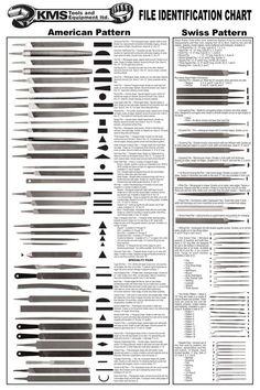 KMS_File-ID-Chart800 - The Tool Corner