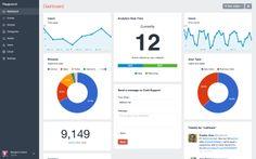 INFOGRAFÍA: Cómo definir y medir objetivos para sitios web en Google Analytics