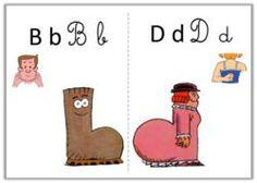 Confusions b et d