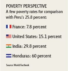 Poverty Perspective