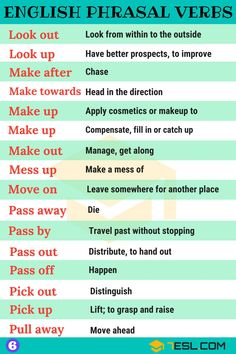 Common Phrasal Verbs List from A-Z Phrasal Verbs! Learn useful English phrasal verbs list with meanings and ESL printable worksheets. Using this phrasal verbs dictionary to improve your Engl Learn English Grammar, English Writing Skills, English Vocabulary Words, English Language Learning, Learn English Words, German Language, Japanese Language, Spanish Language, French Language