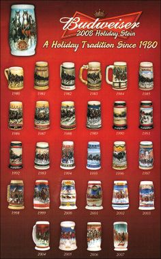 Budweiser Holiday Steins - Collectible Beer Steins & Mugs