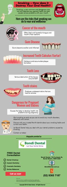 The Dangers of Smoking to Your Oral Health http://www.bondidental.com.au/