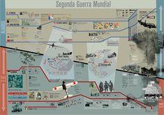 infografia de segunda guerra mundial - Buscar con Google