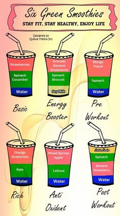 6 Green Smoothies