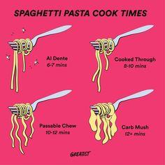 Make your perfect spaghetti