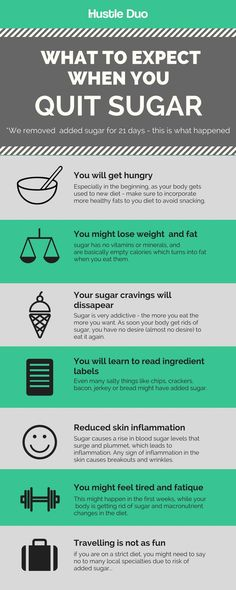 What to expect when you quit sugar? we went on a no sugar challenge for 21 days and this is what happened to our bodies, mood and skin. Sugar Free Detox, Sugar Detox Diet, No Sugar Diet, No Sugar Snacks, Sugar Cleanse, Low Sugar, Health Facts, Health And Nutrition, Health Care