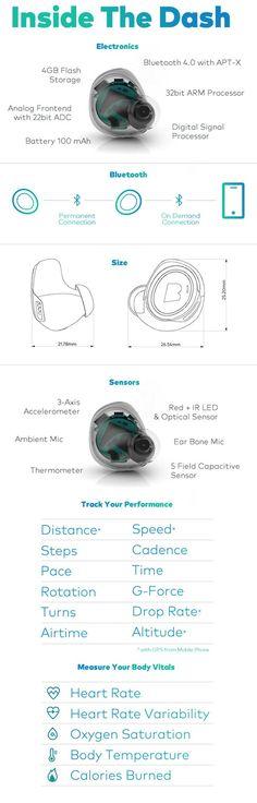 In-Ear-Smart-Headphones-3